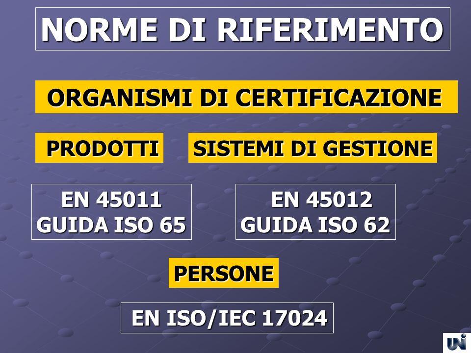 NORME DI RIFERIMENTO ORGANISMI DI CERTIFICAZIONE ORGANISMI DI CERTIFICAZIONE PRODOTTI PRODOTTI SISTEMI DI GESTIONE EN 45011 EN 45011 GUIDA ISO 65 EN 4