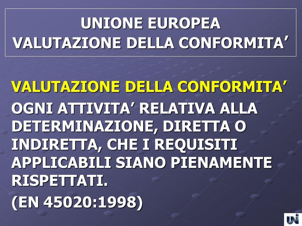 UNIONE EUROPEA VALUTAZIONE DELLA CONFORMITA UNIONE EUROPEA VALUTAZIONE DELLA CONFORMITA VALUTAZIONE DELLA CONFORMITA OGNI ATTIVITA RELATIVA ALLA DETER