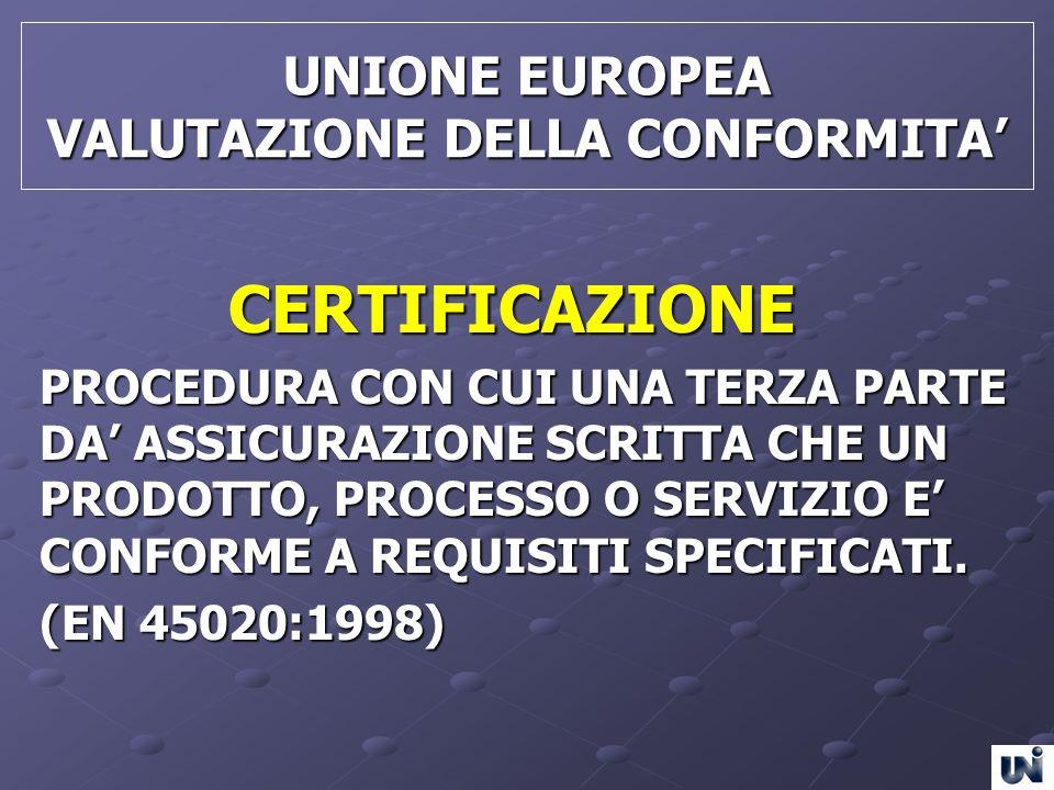 UNIONE EUROPEA VALUTAZIONE DELLA CONFORMITA CERTIFICAZIONE CERTIFICAZIONE PROCEDURA CON CUI UNA TERZA PARTE DA ASSICURAZIONE SCRITTA CHE UN PRODOTTO,