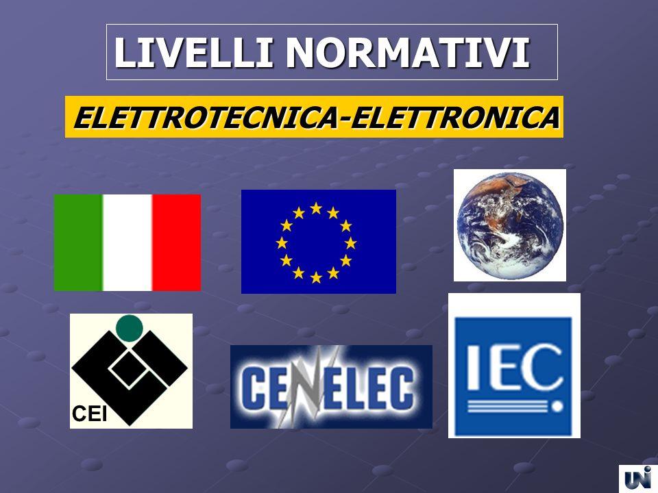 ELETTROTECNICA-ELETTRONICA CEI