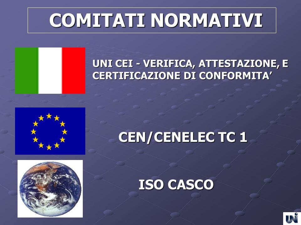 COMITATI NORMATIVI UNI CEI - VERIFICA, ATTESTAZIONE, E CERTIFICAZIONE DI CONFORMITA CERTIFICAZIONE DI CONFORMITA CEN/CENELEC TC 1 ISO CASCO