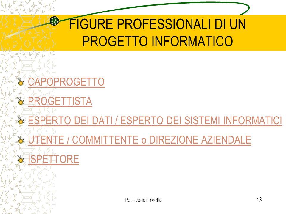 Pof. Dondi Lorella13 FIGURE PROFESSIONALI DI UN PROGETTO INFORMATICO CAPOPROGETTO PROGETTISTA ESPERTO DEI DATI / ESPERTO DEI SISTEMI INFORMATICI UTENT
