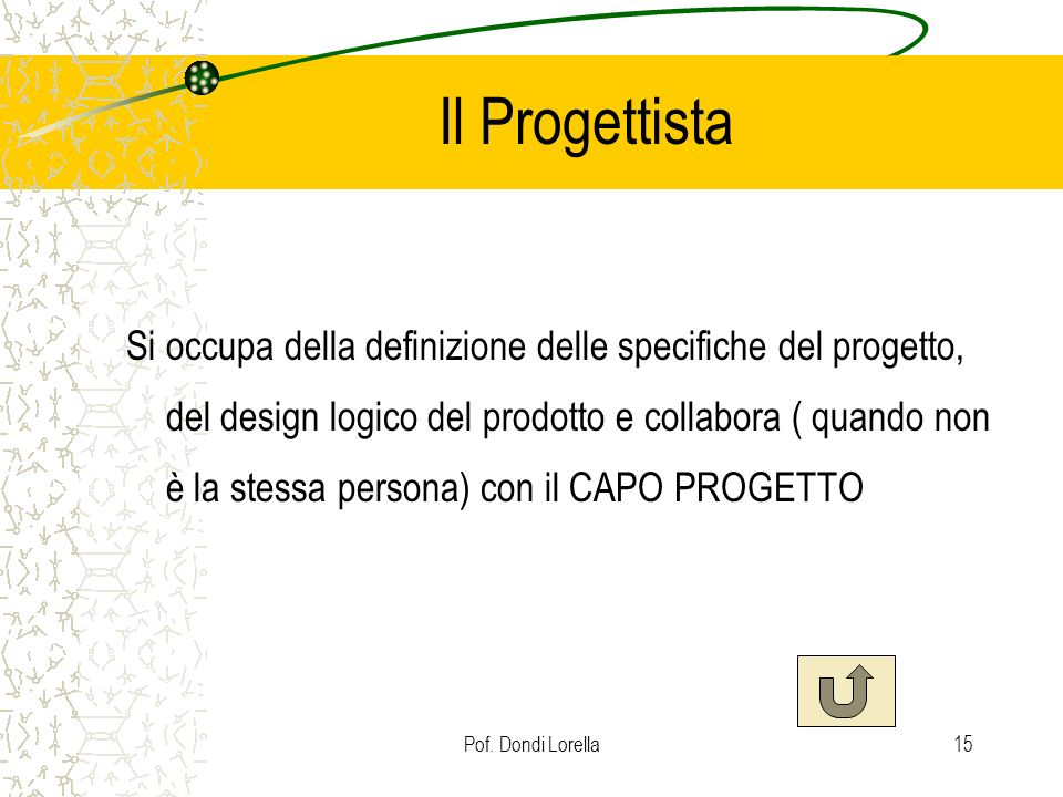 Pof. Dondi Lorella15 Il Progettista Si occupa della definizione delle specifiche del progetto, del design logico del prodotto e collabora ( quando non