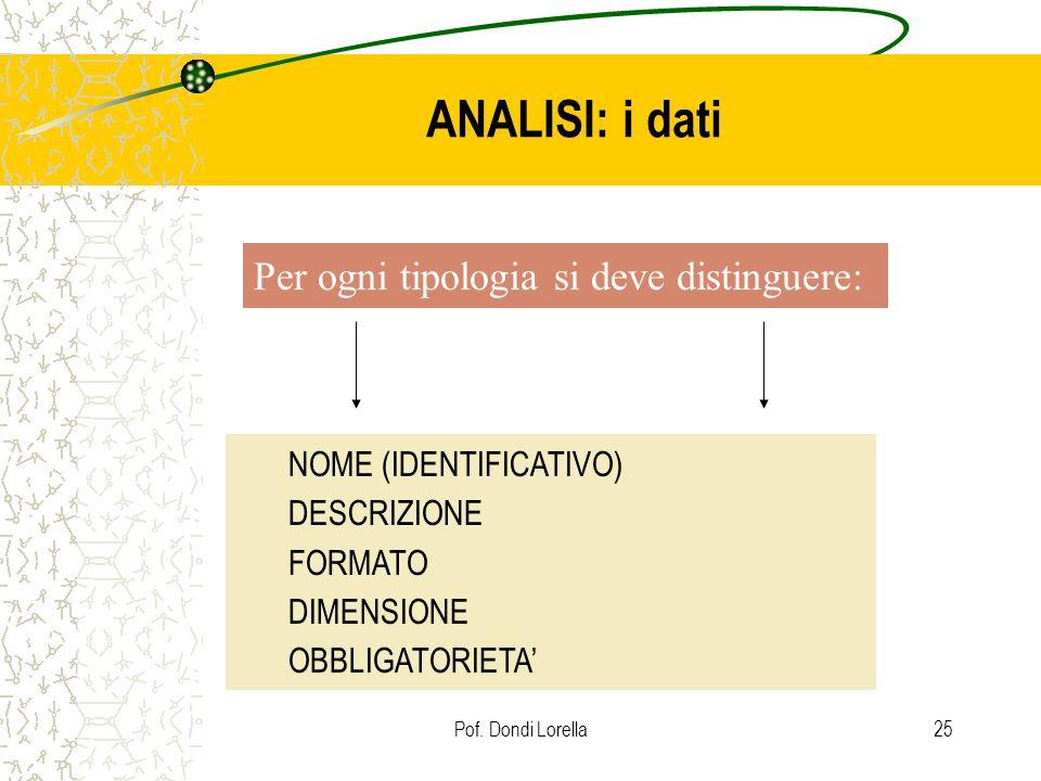 Pof. Dondi Lorella25 ANALISI: i dati NOME (IDENTIFICATIVO) DESCRIZIONE FORMATO DIMENSIONE OBBLIGATORIETA Per ogni tipologia si deve distinguere: