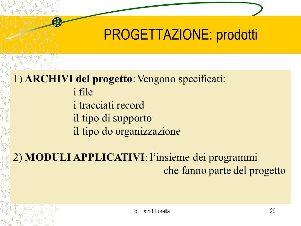 Pof. Dondi Lorella29 PROGETTAZIONE: prodotti 1) ARCHIVI del progetto: Vengono specificati: i file i tracciati record il tipo di supporto il tipo do or