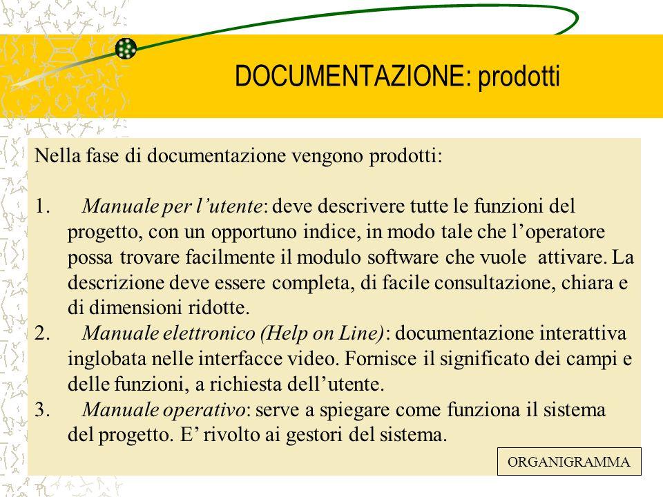 Pof. Dondi Lorella36 DOCUMENTAZIONE: prodotti Nella fase di documentazione vengono prodotti: 1. Manuale per lutente: deve descrivere tutte le funzioni