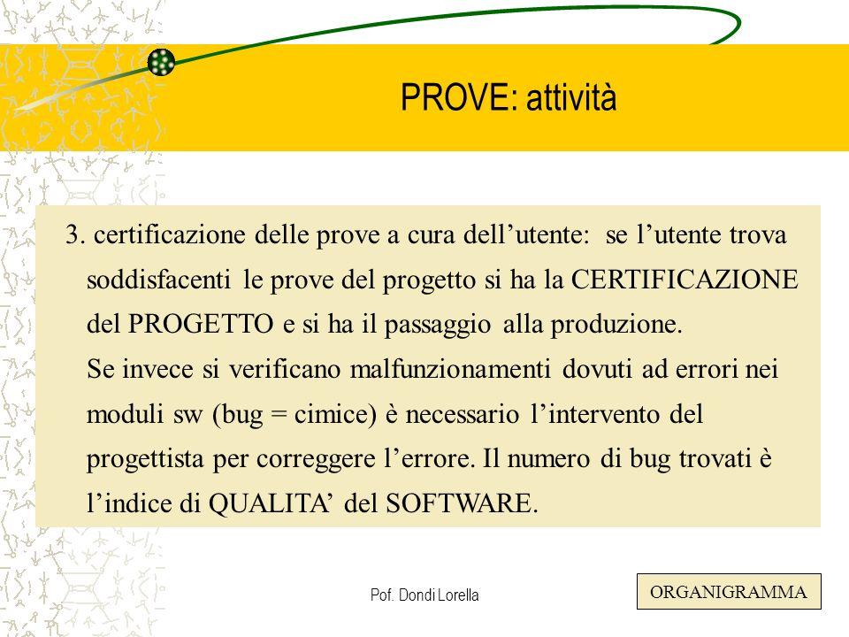 Pof. Dondi Lorella40 PROVE: attività 3. certificazione delle prove a cura dellutente: se lutente trova soddisfacenti le prove del progetto si ha la CE