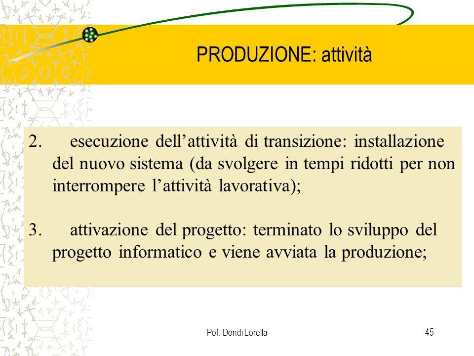 Pof. Dondi Lorella45 PRODUZIONE: attività 2. esecuzione dellattività di transizione: installazione del nuovo sistema (da svolgere in tempi ridotti per