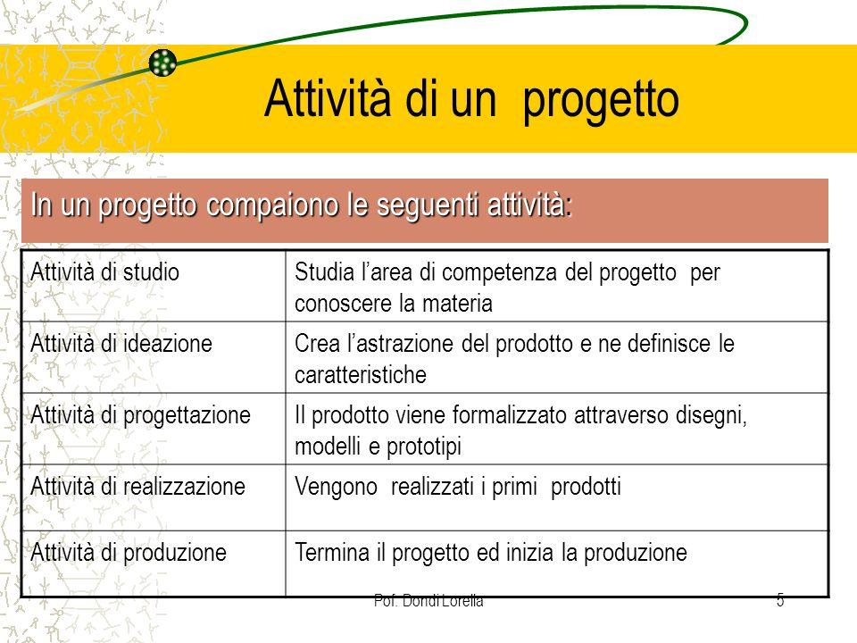 Pof.Dondi Lorella36 DOCUMENTAZIONE: prodotti Nella fase di documentazione vengono prodotti: 1.