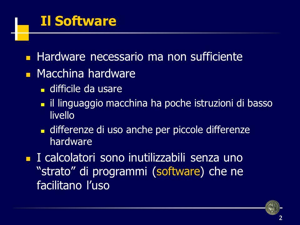 2 Il Software Hardware necessario ma non sufficiente Macchina hardware difficile da usare il linguaggio macchina ha poche istruzioni di basso livello