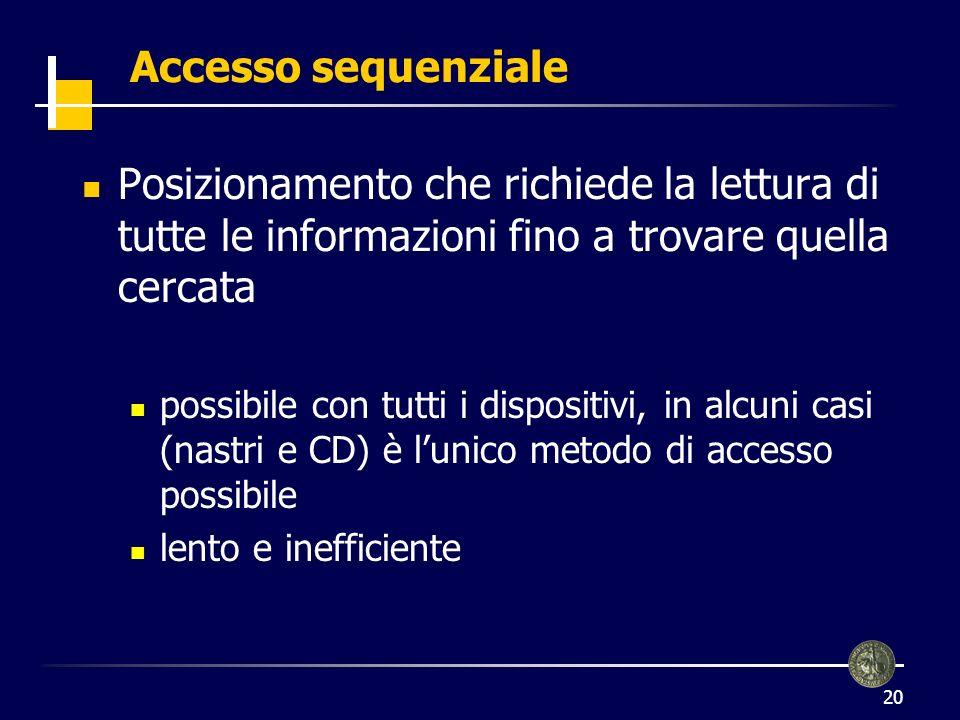 20 Accesso sequenziale Posizionamento che richiede la lettura di tutte le informazioni fino a trovare quella cercata possibile con tutti i dispositivi, in alcuni casi (nastri e CD) è lunico metodo di accesso possibile lento e inefficiente