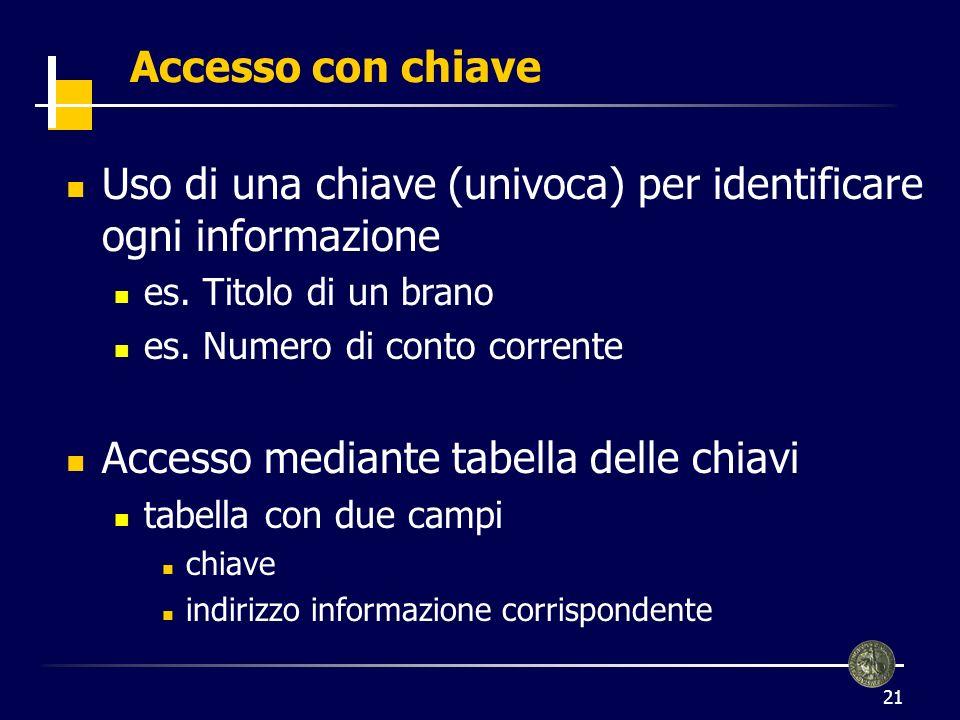 21 Accesso con chiave Uso di una chiave (univoca) per identificare ogni informazione es. Titolo di un brano es. Numero di conto corrente Accesso media
