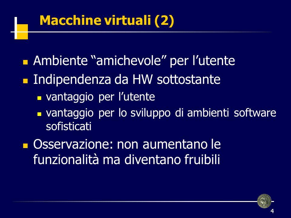 4 Macchine virtuali (2) Ambiente amichevole per lutente Indipendenza da HW sottostante vantaggio per lutente vantaggio per lo sviluppo di ambienti software sofisticati Osservazione: non aumentano le funzionalità ma diventano fruibili