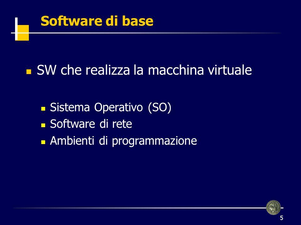 5 Software di base SW che realizza la macchina virtuale Sistema Operativo (SO) Software di rete Ambienti di programmazione