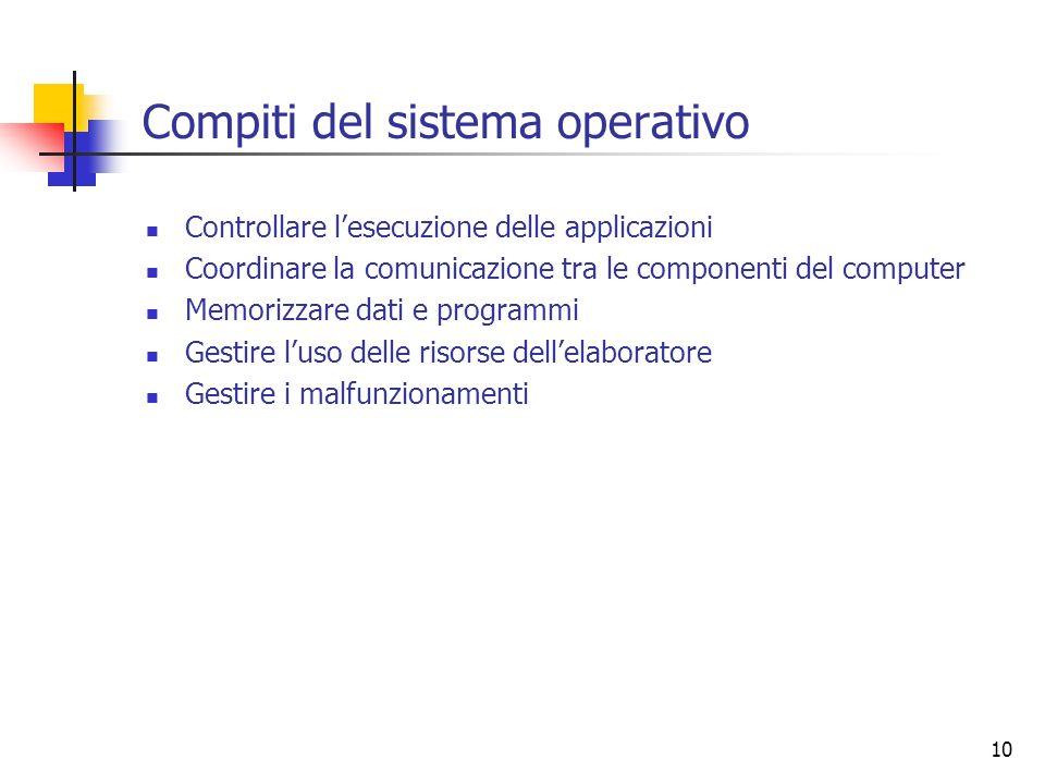 10 Compiti del sistema operativo Controllare lesecuzione delle applicazioni Coordinare la comunicazione tra le componenti del computer Memorizzare dat