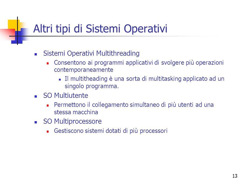 13 Altri tipi di Sistemi Operativi Sistemi Operativi Multithreading Consentono ai programmi applicativi di svolgere più operazioni contemporaneamente