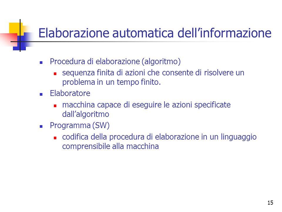15 Elaborazione automatica dellinformazione Procedura di elaborazione (algoritmo) sequenza finita di azioni che consente di risolvere un problema in u