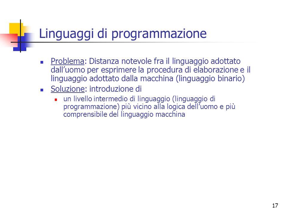 17 Linguaggi di programmazione Problema: Distanza notevole fra il linguaggio adottato dalluomo per esprimere la procedura di elaborazione e il linguag