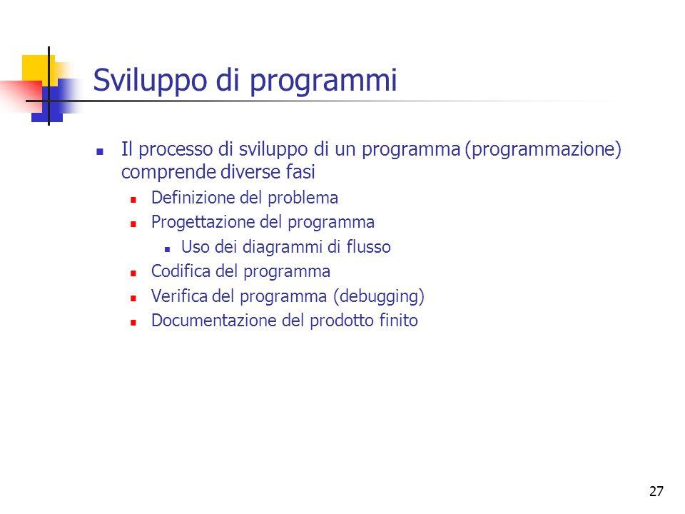 27 Sviluppo di programmi Il processo di sviluppo di un programma (programmazione) comprende diverse fasi Definizione del problema Progettazione del pr