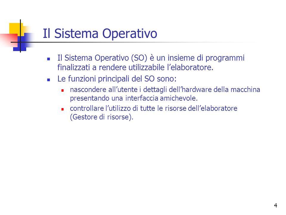 4 Il Sistema Operativo (SO) è un insieme di programmi finalizzati a rendere utilizzabile lelaboratore. Le funzioni principali del SO sono: nascondere