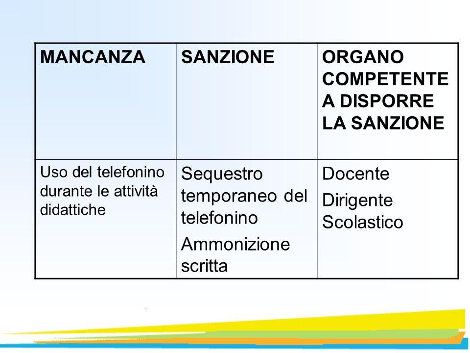 MANCANZASANZIONEORGANO COMPETENTE A DISPORRE LA SANZIONE Uso del telefonino durante le attività didattiche Sequestro temporaneo del telefonino Ammoniz