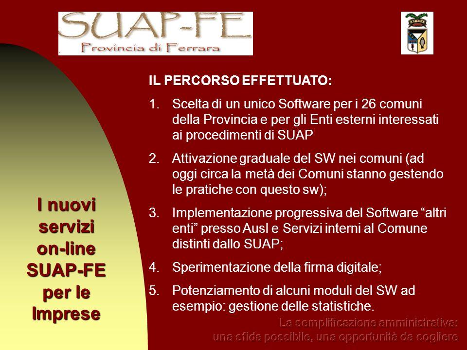 I nuovi servizi on-line SUAP-FE per le Imprese IL PERCORSO EFFETTUATO: 1.Scelta di un unico Software per i 26 comuni della Provincia e per gli Enti es
