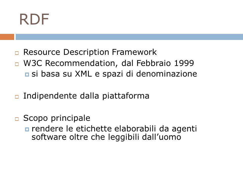 RDF Resource Description Framework W3C Recommendation, dal Febbraio 1999 si basa su XML e spazi di denominazione Indipendente dalla piattaforma Scopo principale rendere le etichette elaborabili da agenti software oltre che leggibili dalluomo