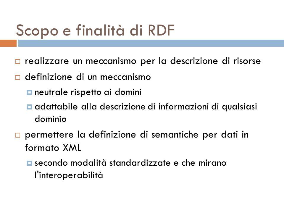 Scopo e finalità di RDF realizzare un meccanismo per la descrizione di risorse definizione di un meccanismo neutrale rispetto ai domini adattabile alla descrizione di informazioni di qualsiasi dominio permettere la definizione di semantiche per dati in formato XML secondo modalità standardizzate e che mirano l interoperabilità