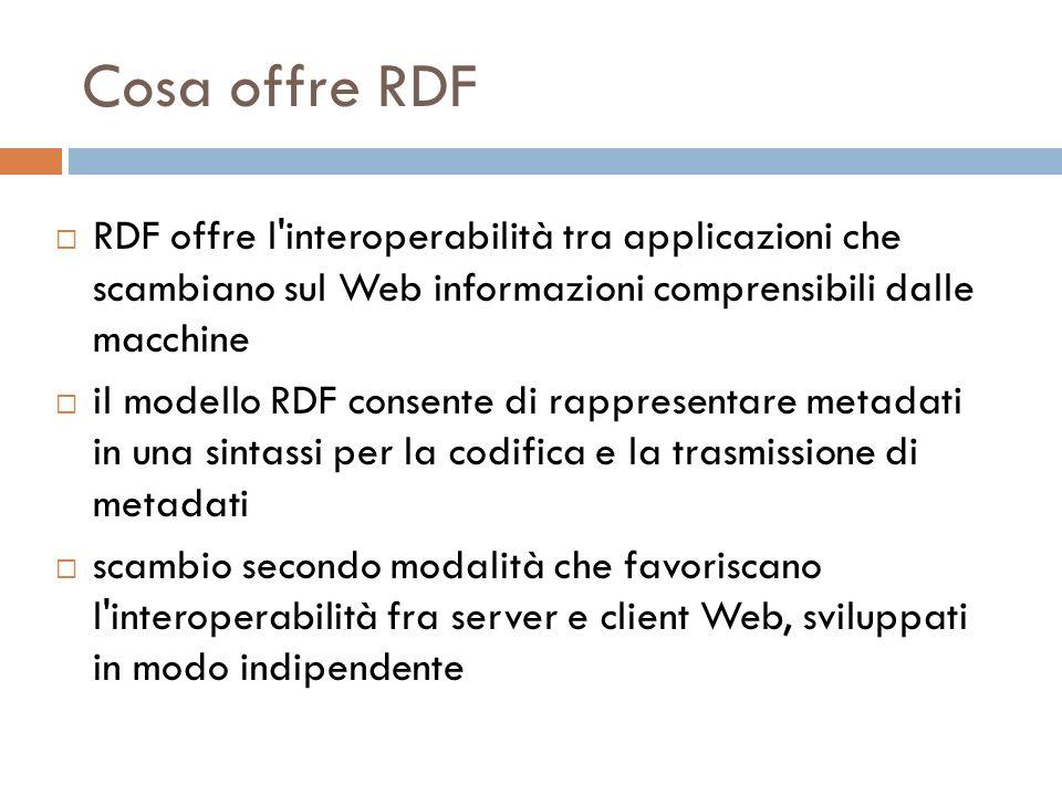 Cosa offre RDF RDF offre l interoperabilità tra applicazioni che scambiano sul Web informazioni comprensibili dalle macchine il modello RDF consente di rappresentare metadati in una sintassi per la codifica e la trasmissione di metadati scambio secondo modalità che favoriscano l interoperabilità fra server e client Web, sviluppati in modo indipendente