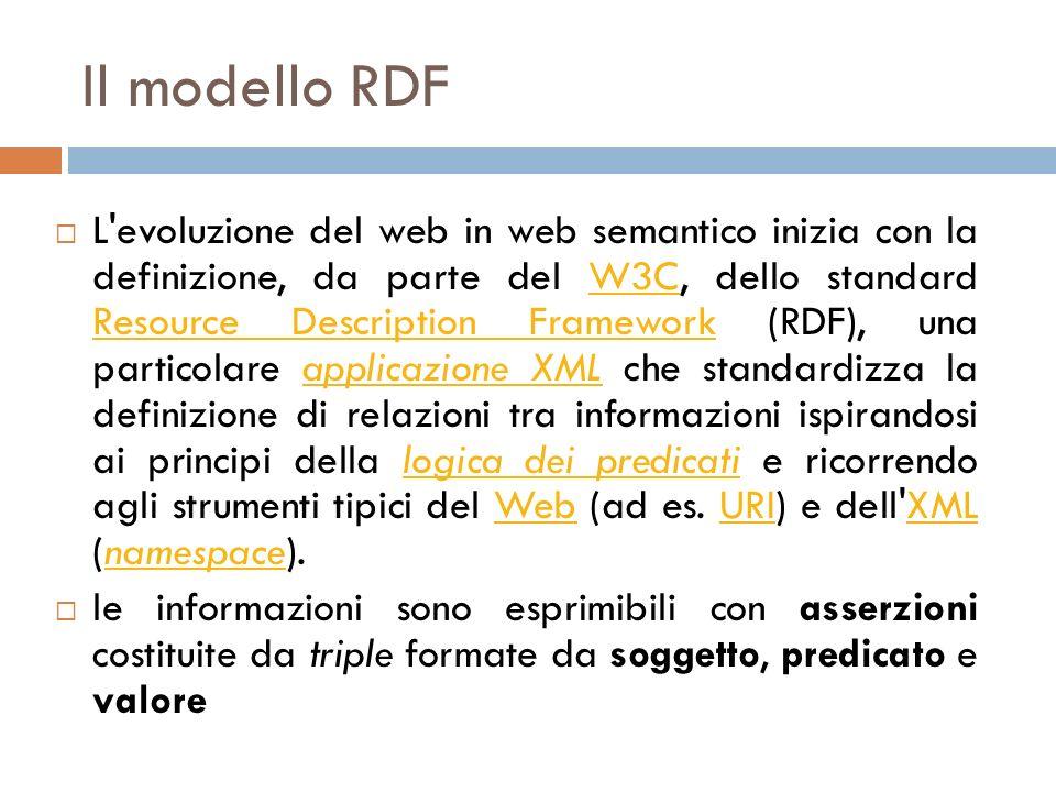 Il modello RDF L evoluzione del web in web semantico inizia con la definizione, da parte del W3C, dello standard Resource Description Framework (RDF), una particolare applicazione XML che standardizza la definizione di relazioni tra informazioni ispirandosi ai principi della logica dei predicati e ricorrendo agli strumenti tipici del Web (ad es.