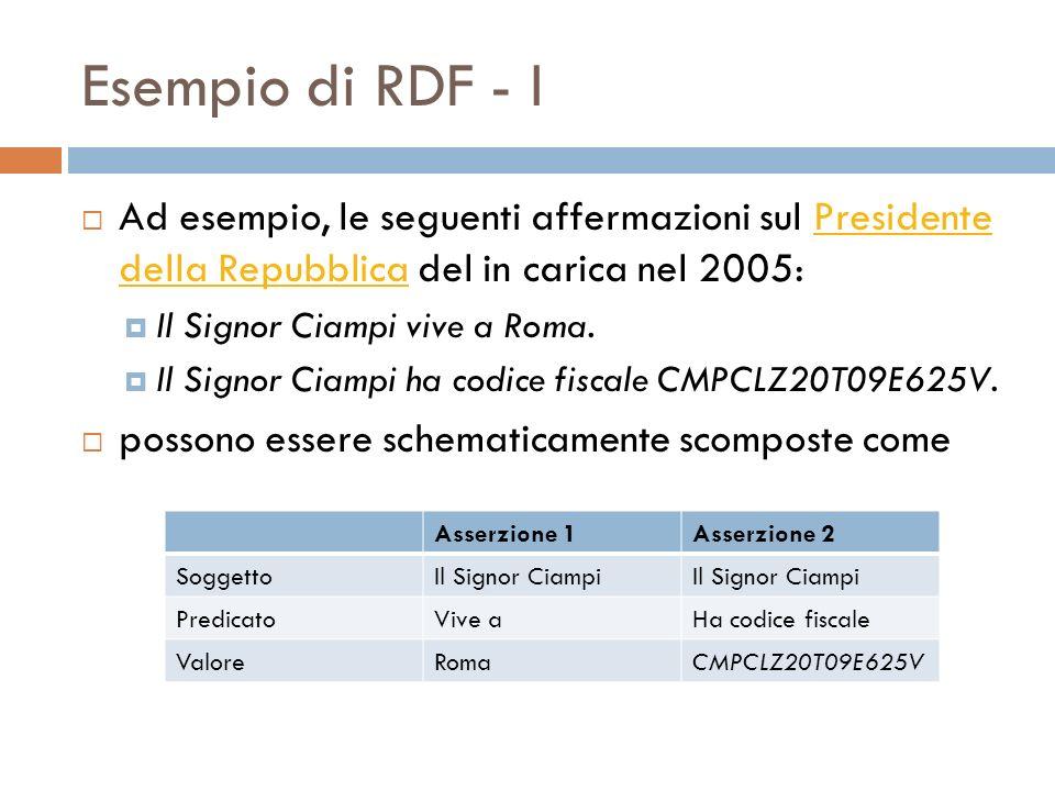 Esempio di RDF - I Ad esempio, le seguenti affermazioni sul Presidente della Repubblica del in carica nel 2005:Presidente della Repubblica Il Signor Ciampi vive a Roma.