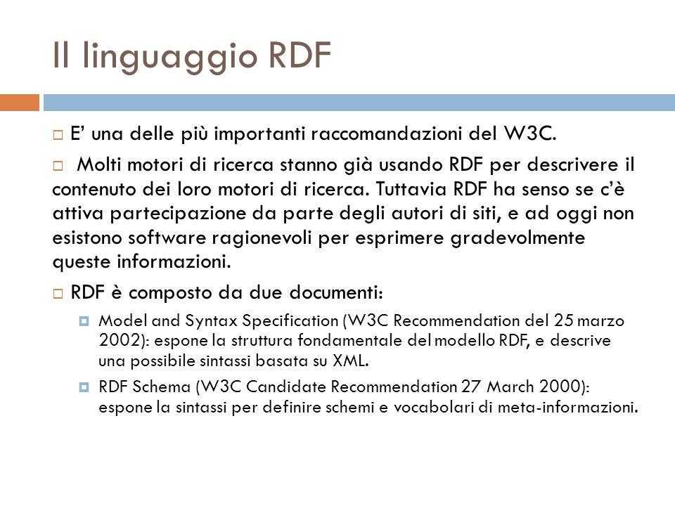 Il linguaggio RDF E una delle più importanti raccomandazioni del W3C.