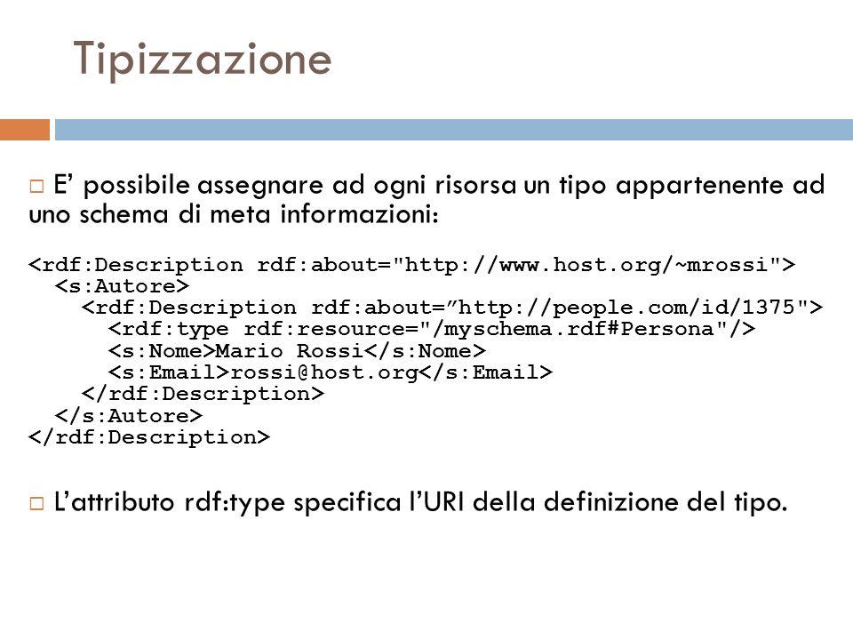 Tipizzazione E possibile assegnare ad ogni risorsa un tipo appartenente ad uno schema di meta informazioni: Mario Rossi rossi@host.org Lattributo rdf:type specifica lURI della definizione del tipo.