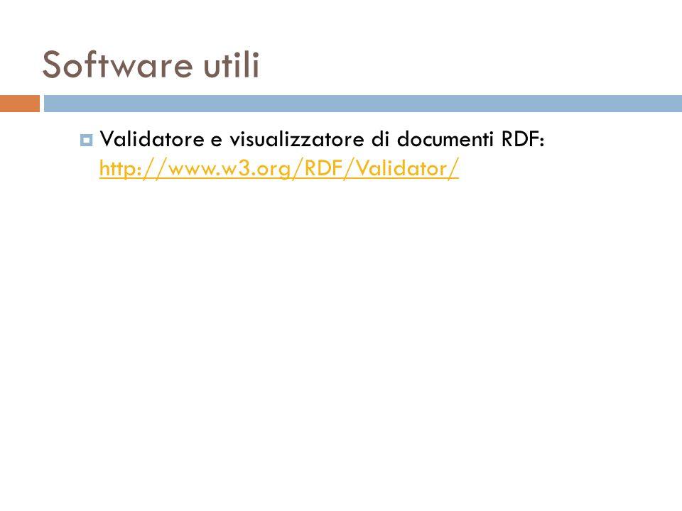 Software utili Validatore e visualizzatore di documenti RDF: http://www.w3.org/RDF/Validator/ http://www.w3.org/RDF/Validator/