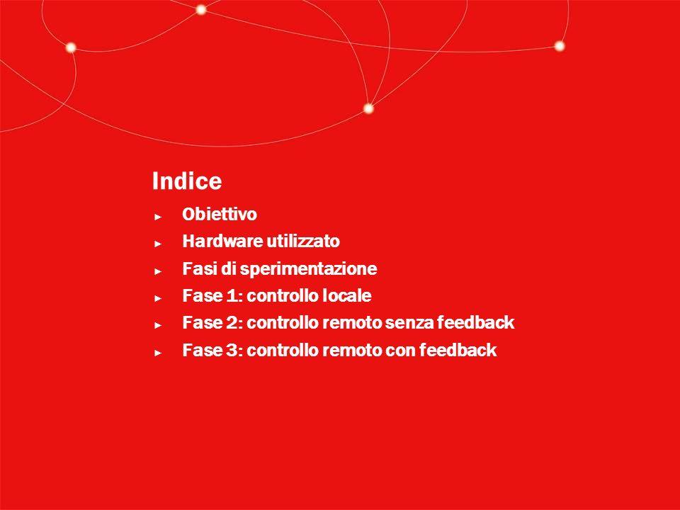 Indice Obiettivo Hardware utilizzato Fasi di sperimentazione Fase 1: controllo locale Fase 2: controllo remoto senza feedback Fase 3: controllo remoto con feedback