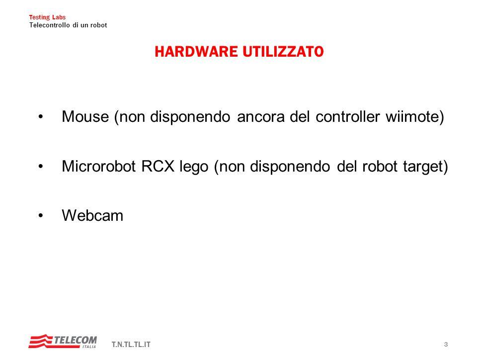 Testing Labs Telecontrollo di un robot T.N.TL.TL.IT 3 Mouse (non disponendo ancora del controller wiimote) Microrobot RCX lego (non disponendo del robot target) Webcam HARDWARE UTILIZZATO