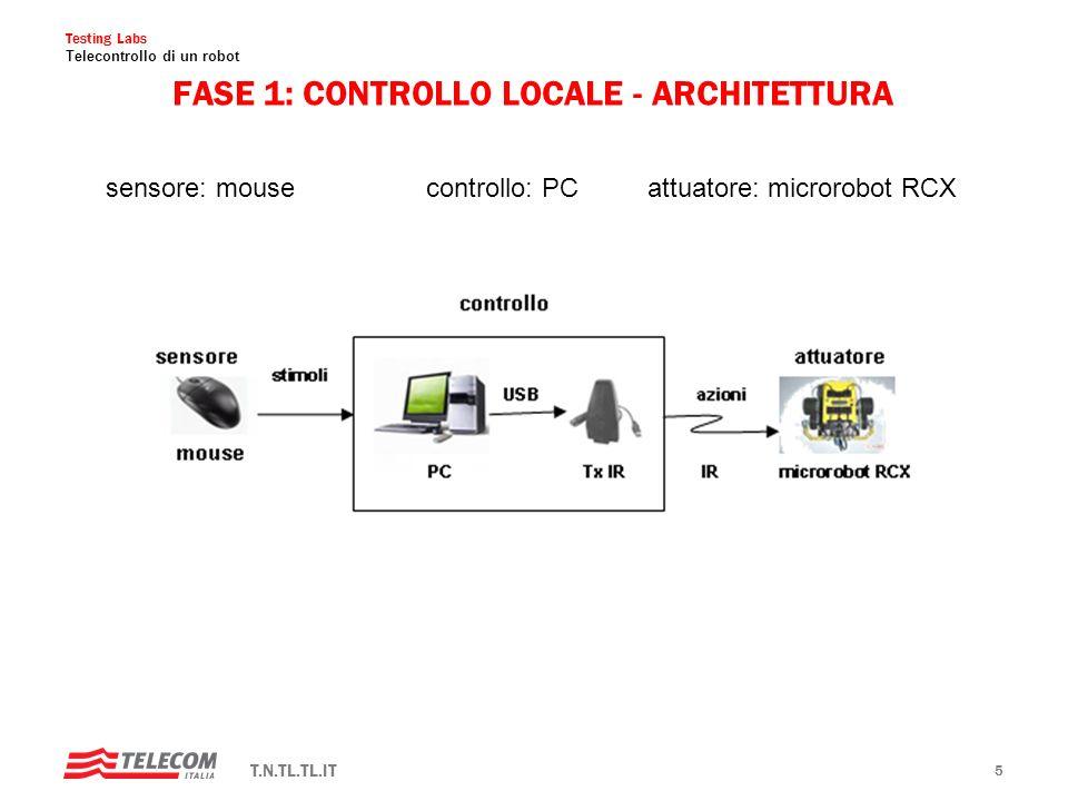Testing Labs Telecontrollo di un robot T.N.TL.TL.IT 4 FASI DI SPERIMENTAZIONE FASE 1: controllo locale FASE 2: controllo remoto senza feedback FASE 3: