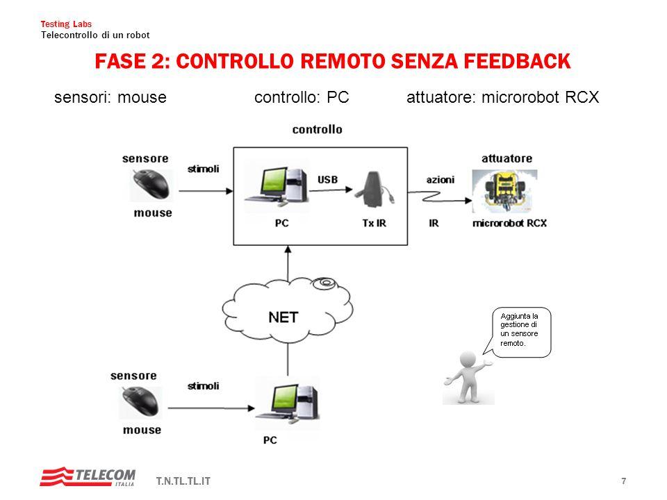 Testing Labs Telecontrollo di un robot T.N.TL.TL.IT 6 FASE 1: CONTROLLO LOCALE - COMPORTAMENTO Solo spostando il mouse in otto diverse direzioni (stimoli), il microrobot si muoverà in otto rispettive modalità (azioni).