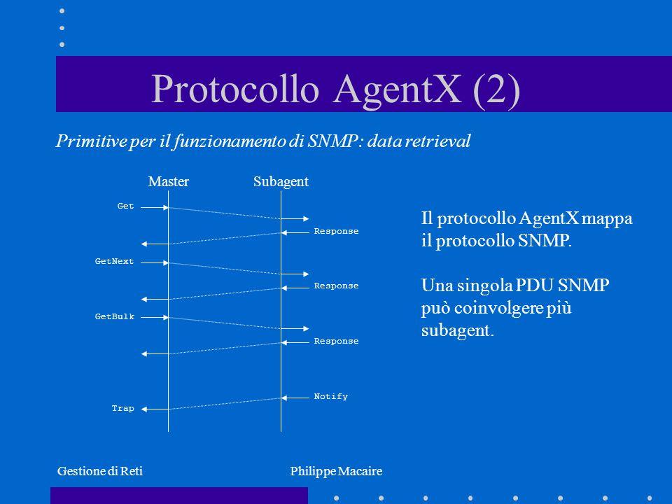 Gestione di RetiPhilippe Macaire Protocollo AgentX (2) Primitive per il funzionamento di SNMP: data retrieval MasterSubagent Response Get Response Get