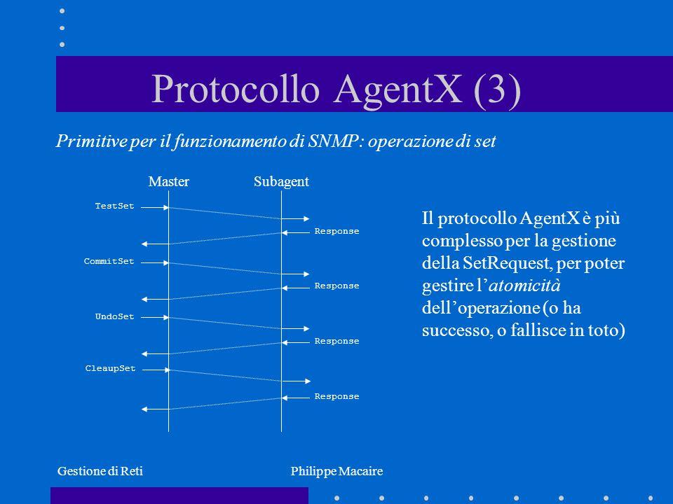 Gestione di RetiPhilippe Macaire Protocollo AgentX (3) Primitive per il funzionamento di SNMP: operazione di set MasterSubagent Response TestSet Respo