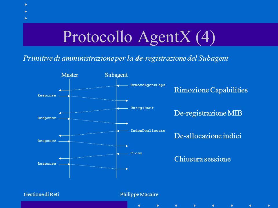 Gestione di RetiPhilippe Macaire Protocollo AgentX (4) Primitive di amministrazione per la de-registrazione del Subagent MasterSubagent Response Remov