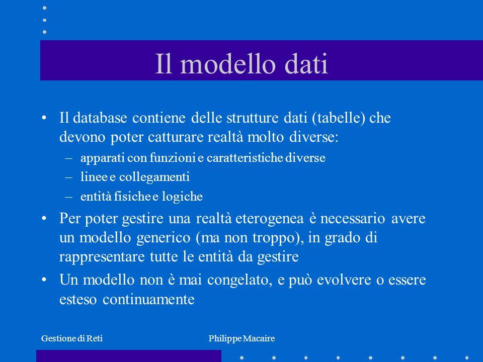 Gestione di RetiPhilippe Macaire Il modello dati Il database contiene delle strutture dati (tabelle) che devono poter catturare realtà molto diverse: