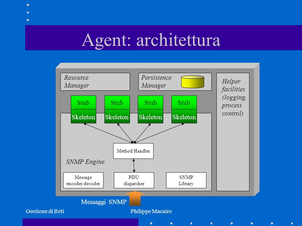 Gestione di RetiPhilippe Macaire NMS: architettura (2) RDBMS Persistent entities and relationships, collected data, assets and inventory, configuration info., provisioning info., administrative info., etc.