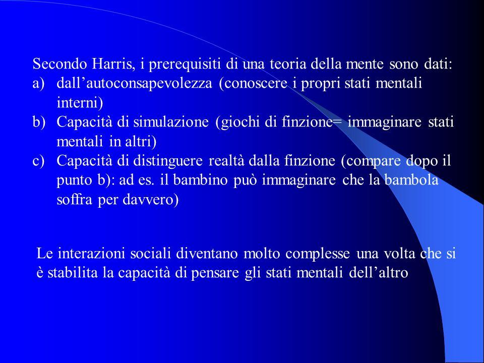 Secondo Harris, i prerequisiti di una teoria della mente sono dati: a)dallautoconsapevolezza (conoscere i propri stati mentali interni) b)Capacità di