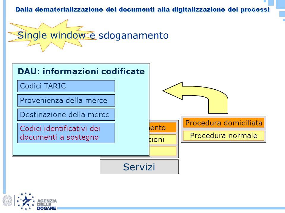 Sdoganamento Autorizzazioni … Procedura normale Procedura domiciliata DAU: informazioni codificate Servizi Codici identificativi dei documenti a soste
