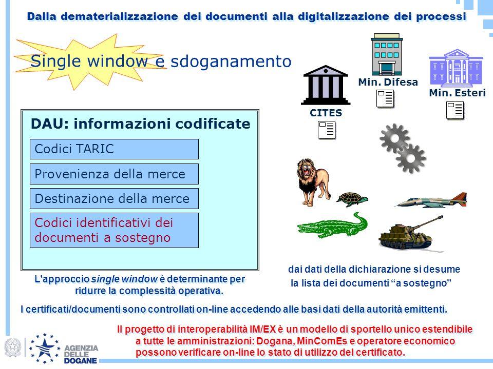 DAU: informazioni codificate Codici identificativi dei documenti a sostegno Codici TARIC Provenienza della merce Destinazione della merce dai dati del