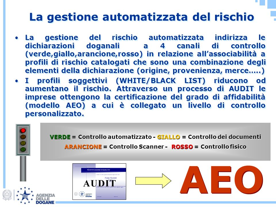 La gestione automatizzata del rischio La gestione del rischio automatizzata indirizza le dichiarazioni doganali a 4 canali di controllo (verde,giallo,