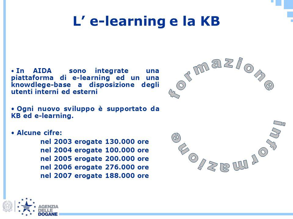 L e-learning e la KB In AIDA sono integrate una piattaforma di e-learning ed un una knowdlege-base a disposizione degli utenti interni ed esterni Ogni