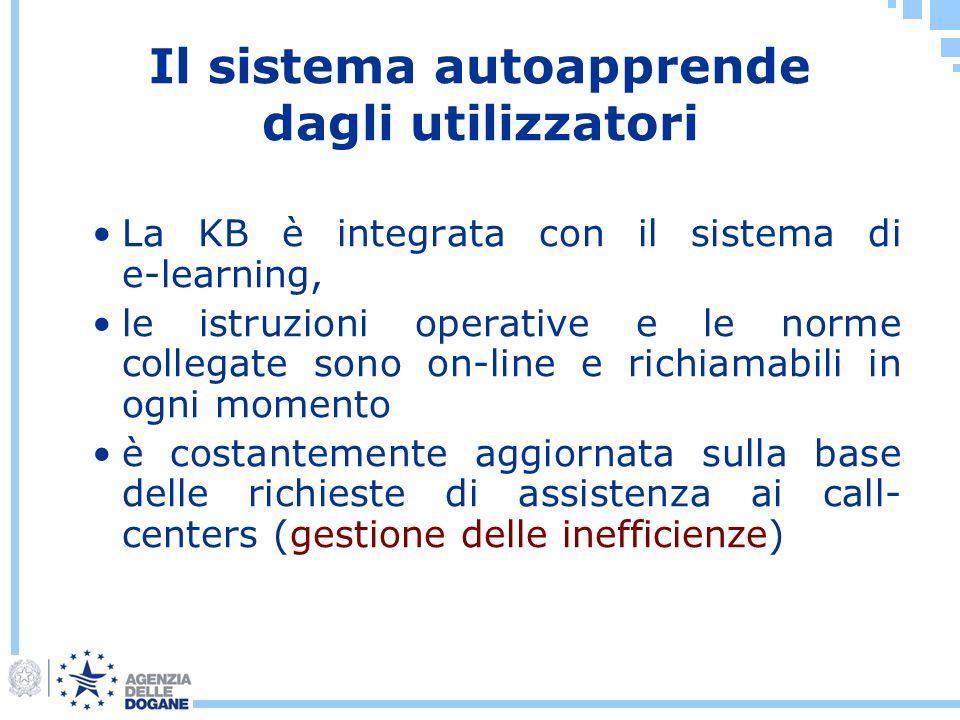 Il sistema autoapprende dagli utilizzatori La KB è integrata con il sistema di e-learning, le istruzioni operative e le norme collegate sono on-line e