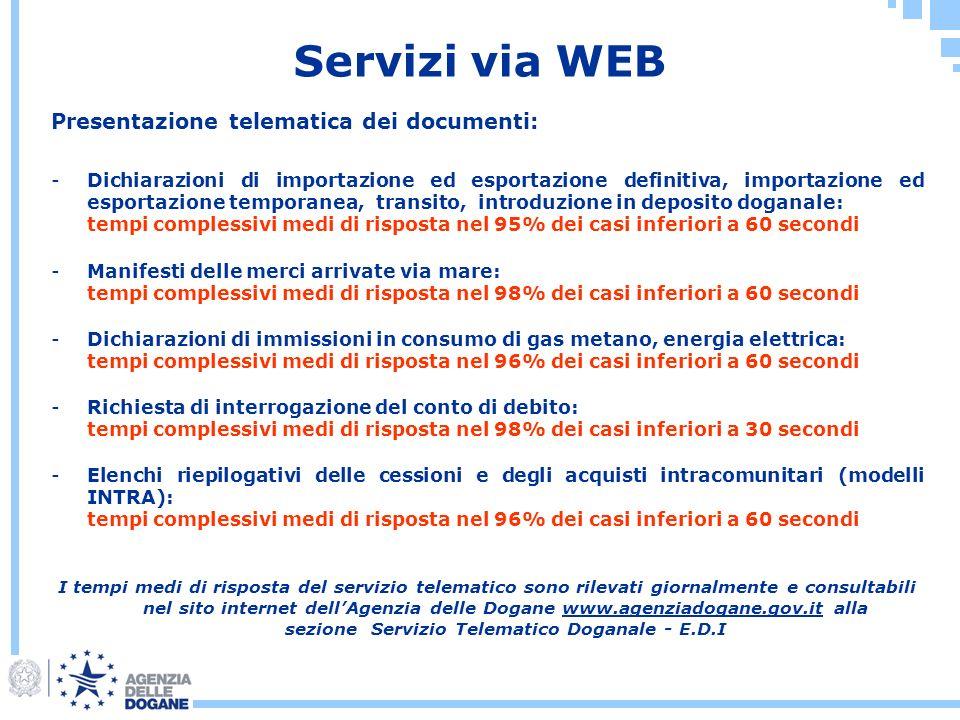 Servizi via WEB Presentazione telematica dei documenti: -Dichiarazioni di importazione ed esportazione definitiva, importazione ed esportazione tempor